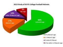 P5 helmet logo study