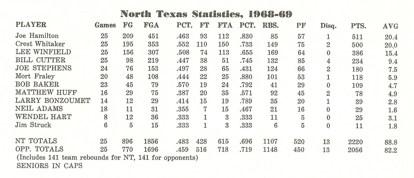 Basketball stat for 6869 team0001.jpg